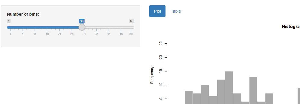 R ShinyのtabsetPanelを使って複数のタブを持つページを作る