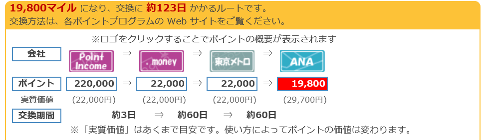 f:id:Nukesaku:20161026160059p:plain