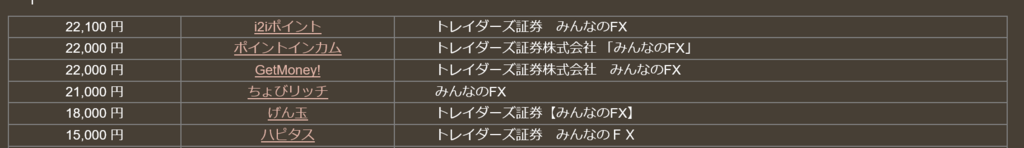 f:id:Nukesaku:20161026160425p:plain