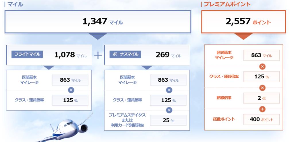 f:id:Nukesaku:20161028163327p:plain