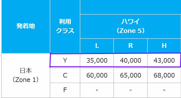 f:id:Nukesaku:20161101080214p:plain