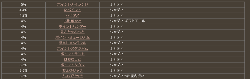 f:id:Nukesaku:20170206124603p:plain