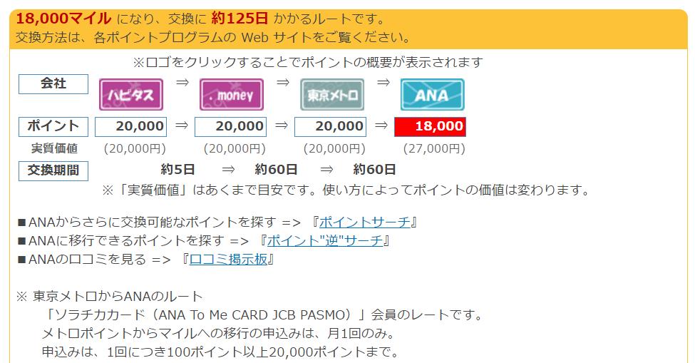 f:id:Nukesaku:20170316025847p:plain