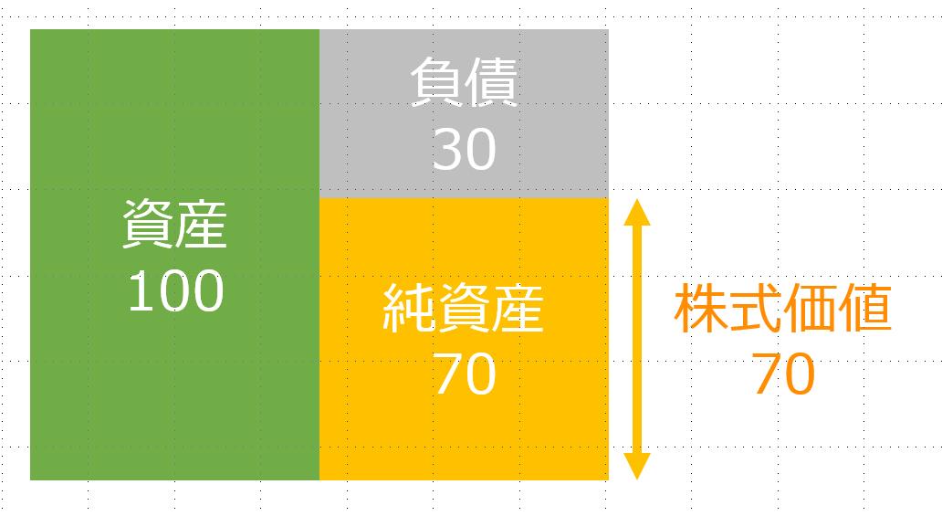 f:id:Null795:20210630105530p:plain