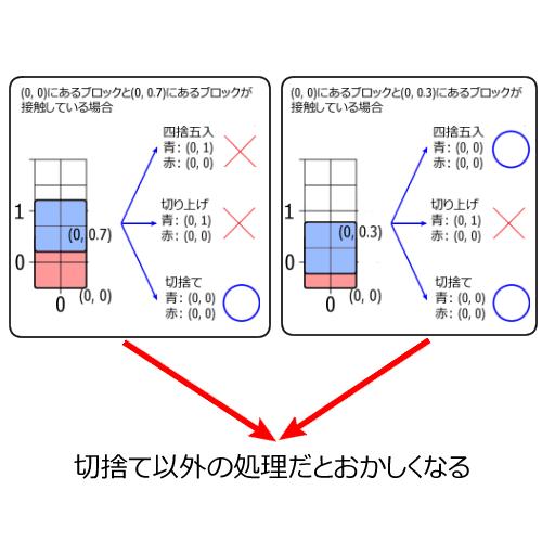 f:id:Nullsuke:20200927102409p:plain
