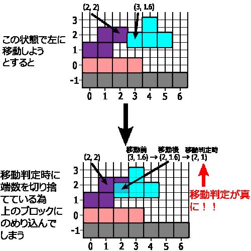 f:id:Nullsuke:20200927223500p:plain