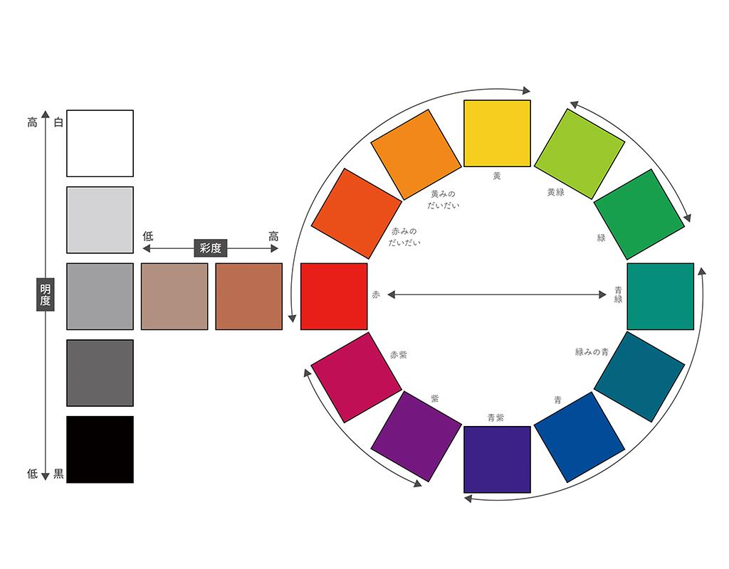 f:id:Numax:20210507084154j:plain