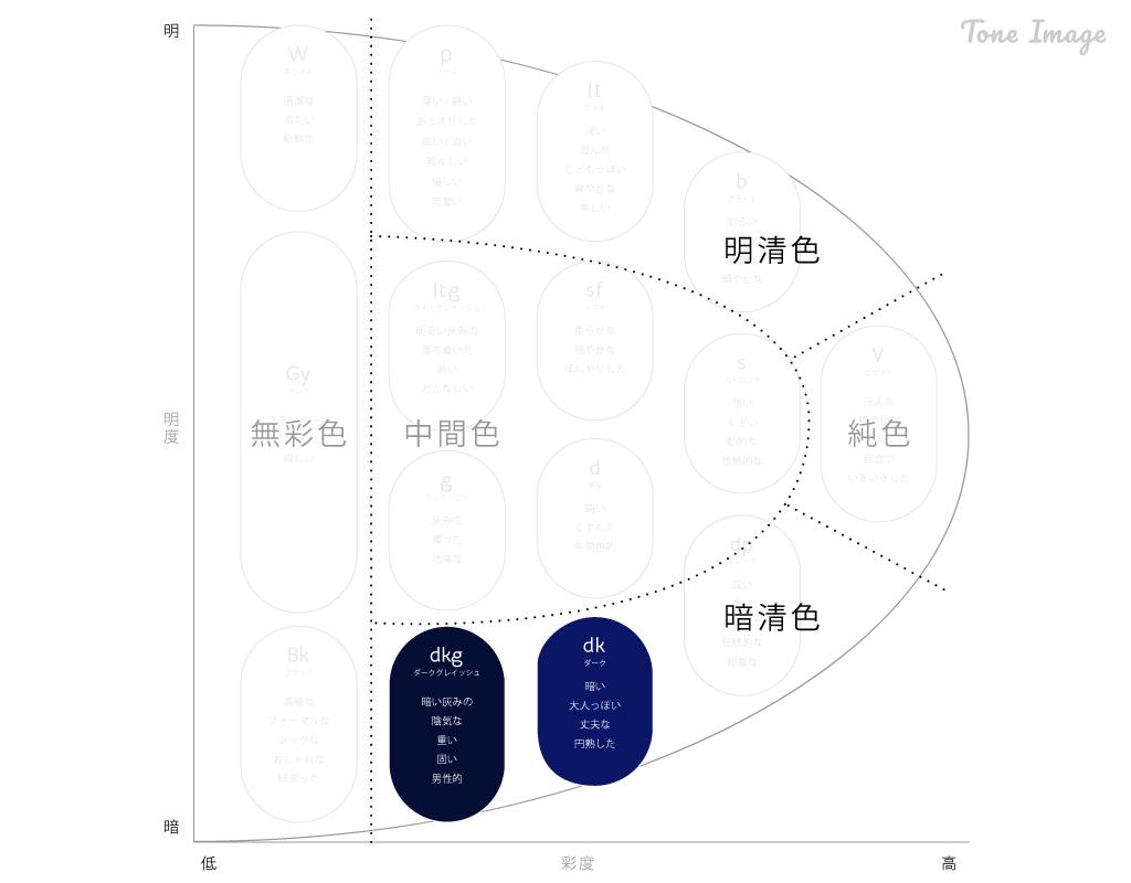 f:id:Numax:20210529102023j:plain