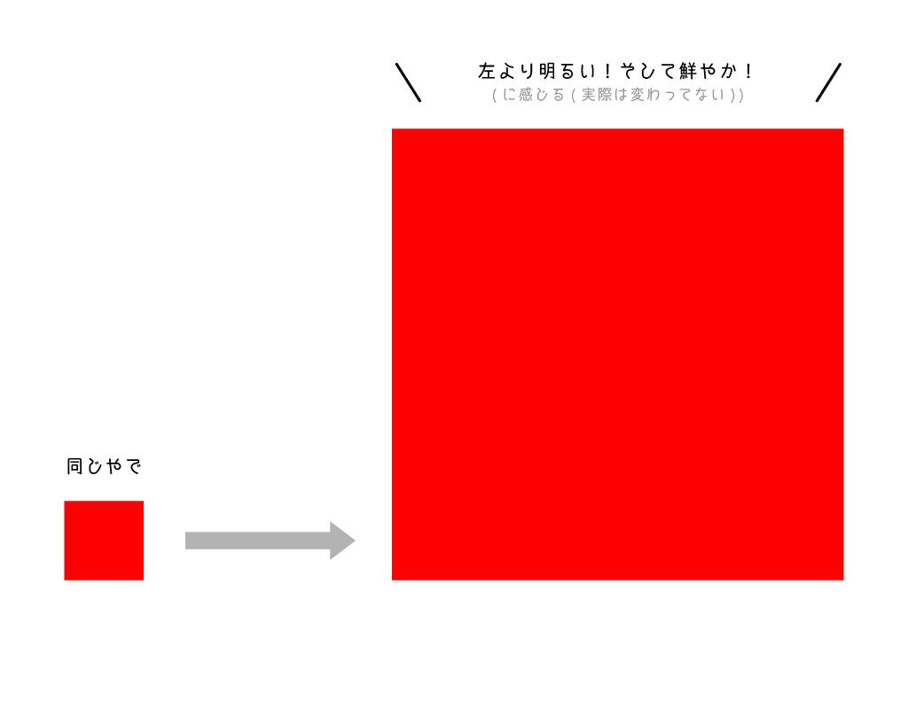 f:id:Numax:20210601093913j:plain