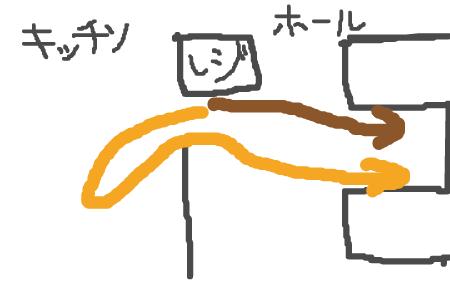 f:id:Nuru:20210417225933p:plain