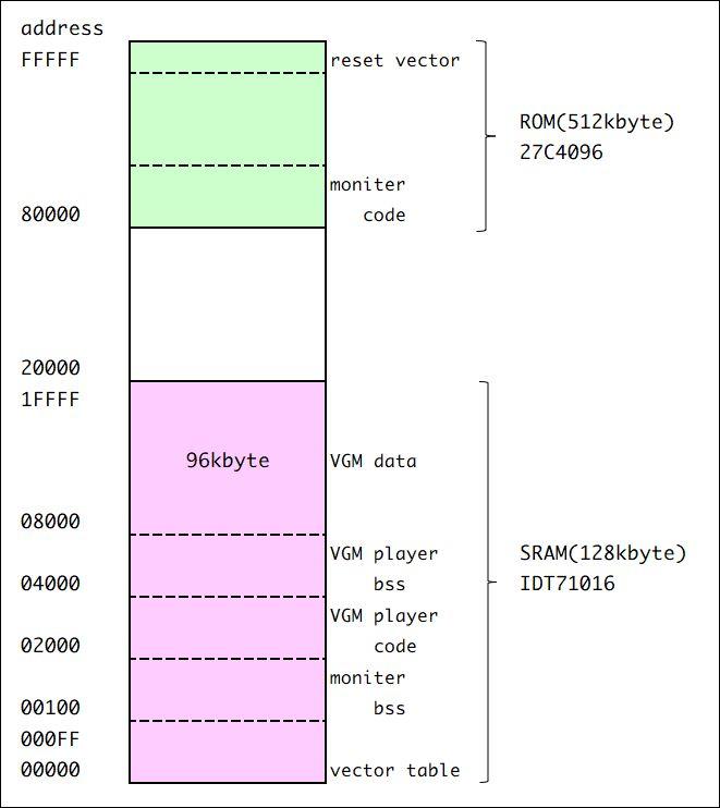 f:id:O3I:20210116225358j:plain
