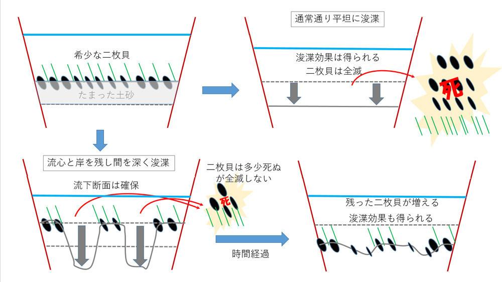 f:id:OIKAWAMARU:20210410215744j:plain