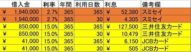 ブログ素材(金利表).jpg