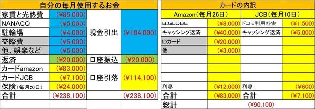 ブログ素材(生活費).jpg