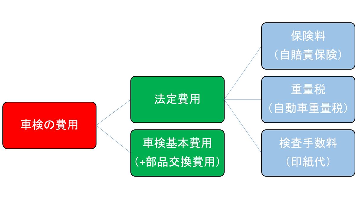 f:id:OKANETAROU1:20190810160305p:plain