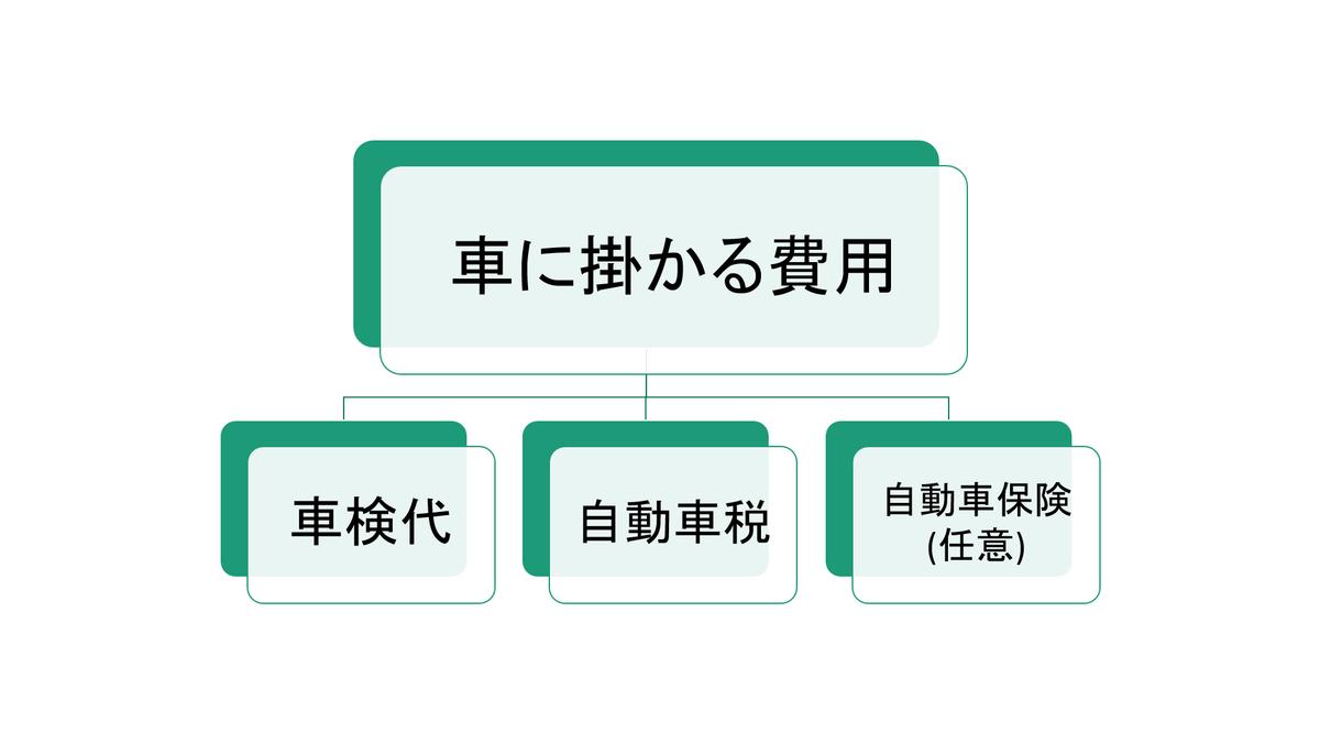 f:id:OKANETAROU1:20190811001413p:plain