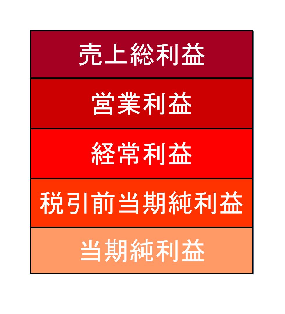 f:id:OKANETAROU1:20190903214109p:plain