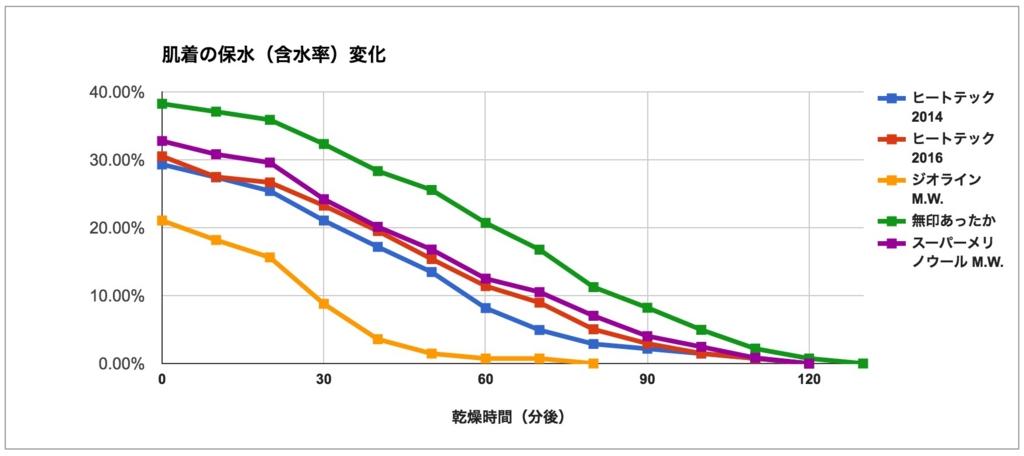 f:id:OKP:20170116173734j:plain