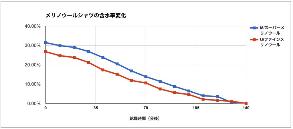 f:id:OKP:20170116174314j:plain