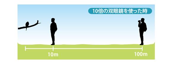 f:id:OKP:20210301010850j:plain