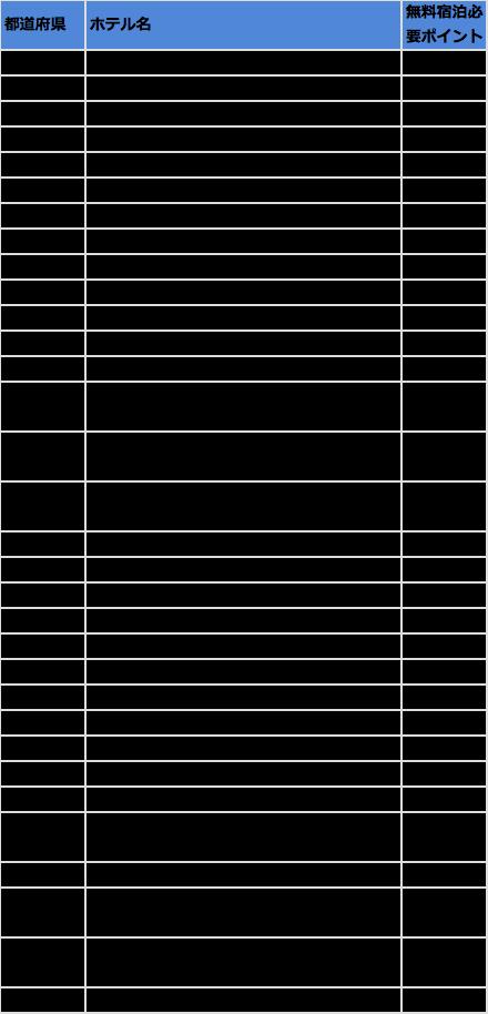 f:id:OKUSURI:20161211032826p:plain