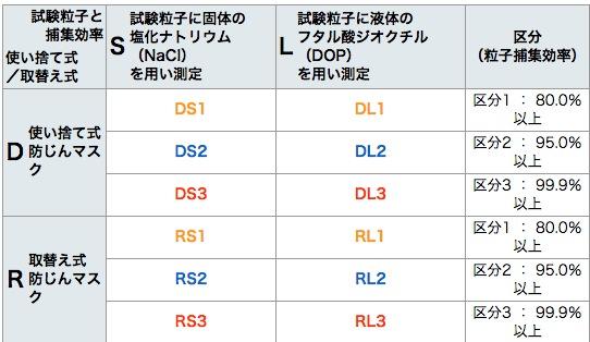 f:id:OKUSURI:20161211044713j:plain