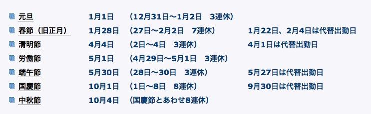 f:id:OKUSURI:20170101225337j:plain