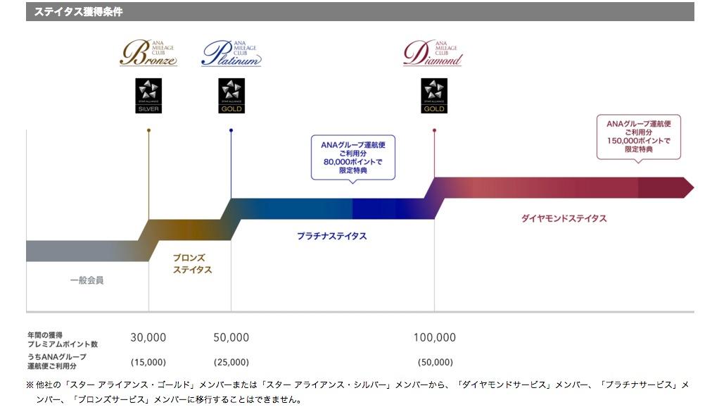 f:id:OKUSURI:20170122020739j:plain
