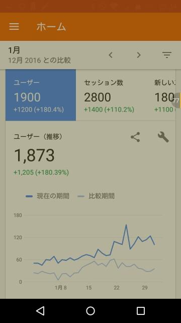 f:id:OKUSURI:20170207010155j:image