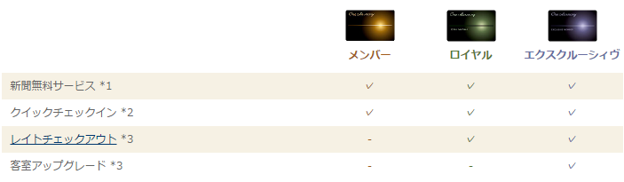 f:id:OKUSURI:20170222004330p:plain