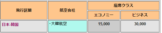 f:id:OKUSURI:20170407010844p:plain