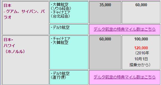 f:id:OKUSURI:20170407011325p:plain