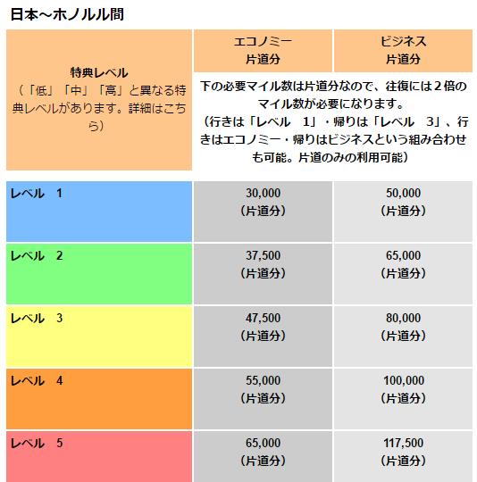 f:id:OKUSURI:20170407011659p:plain