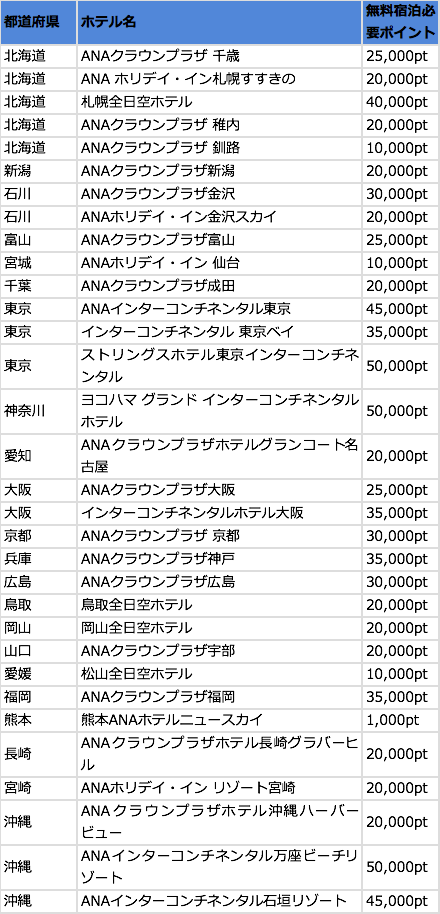 f:id:OKUSURI:20170514221240p:plain