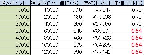 f:id:OKUSURI:20170518014315p:plain