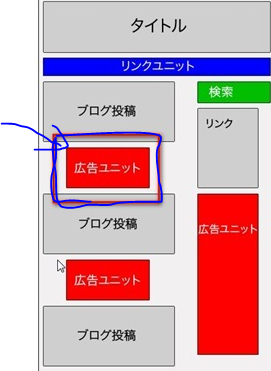f:id:OKUSURI:20170706233702p:plain