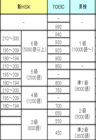 f:id:OKUSURI:20190312125413p:plain