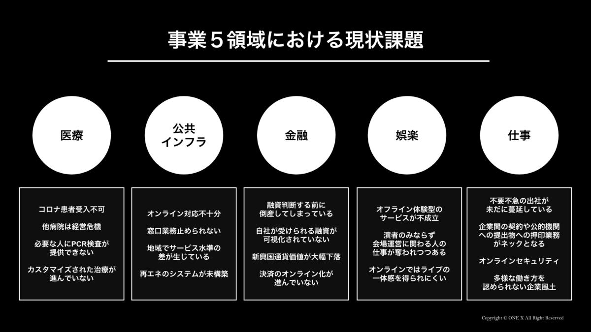 f:id:ONEX:20210102155836p:plain