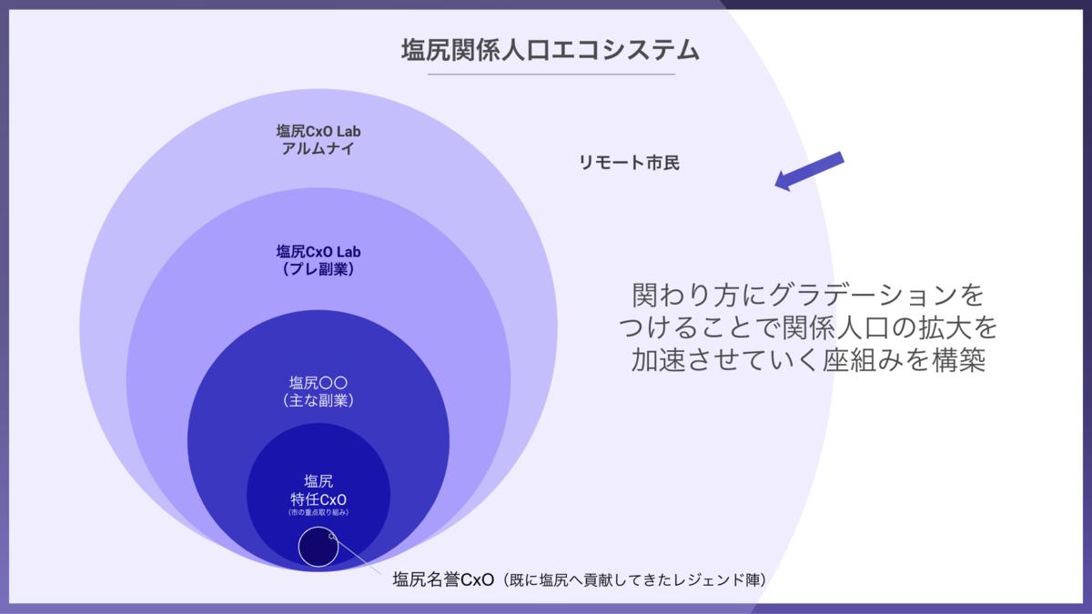 f:id:ONEX:20210109020017p:plain