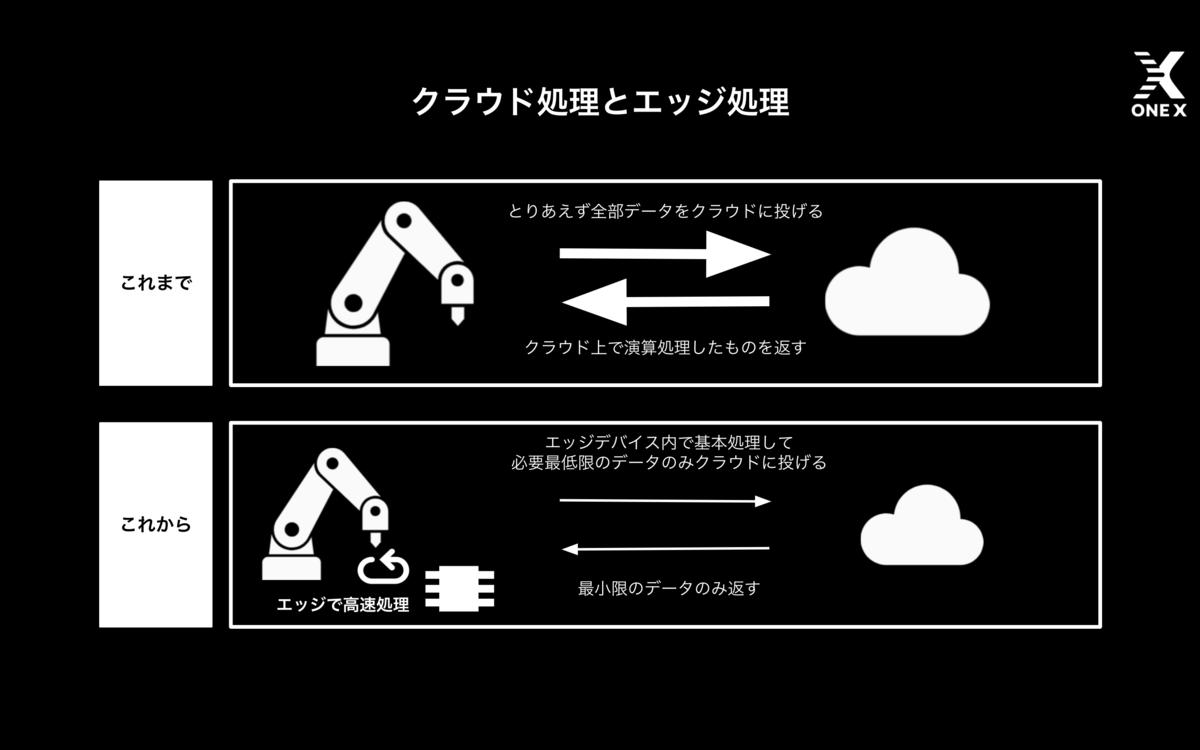 f:id:ONEX:20210110174644p:plain