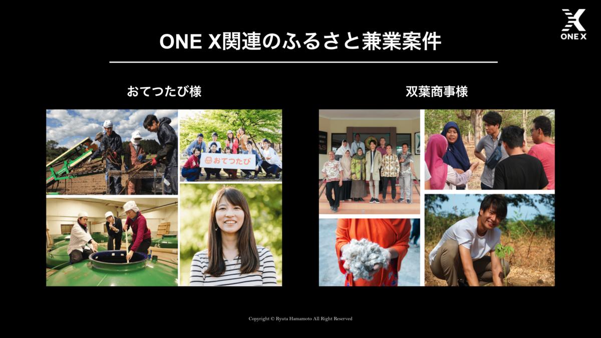 f:id:ONEX:20210113182801p:plain