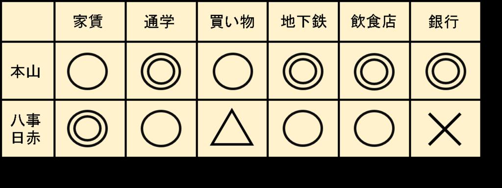 f:id:ONOtakahiro:20180831132558p:plain