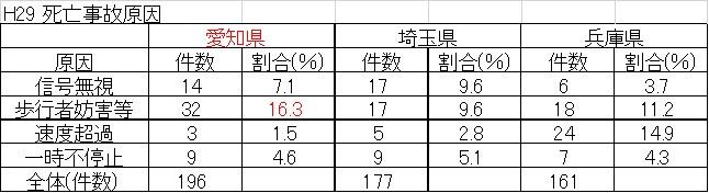 f:id:ONOtakahiro:20180906013236j:plain