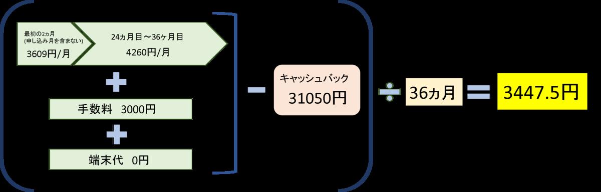 f:id:ONOtakahiro:20190406162534p:plain