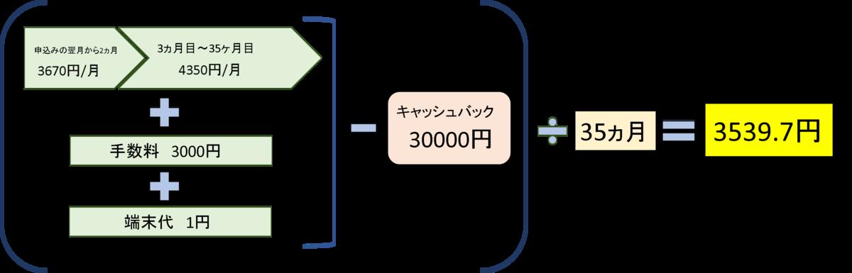 f:id:ONOtakahiro:20190406163037p:plain