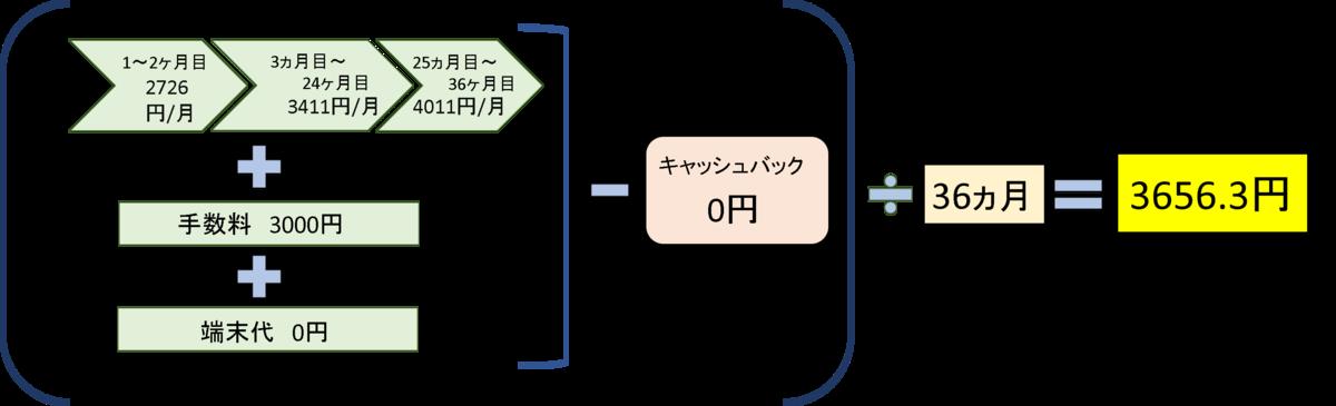 f:id:ONOtakahiro:20190406163613p:plain