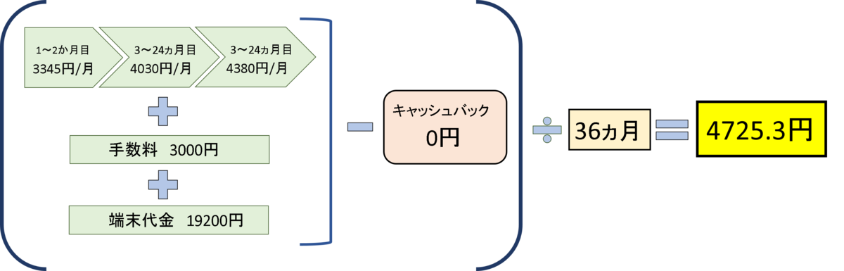 f:id:ONOtakahiro:20190406164826p:plain