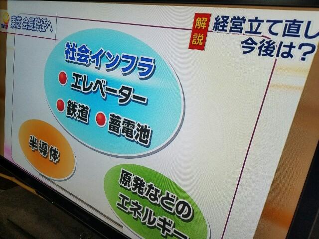 f:id:OOTANI-takanori:20170214211535j:image