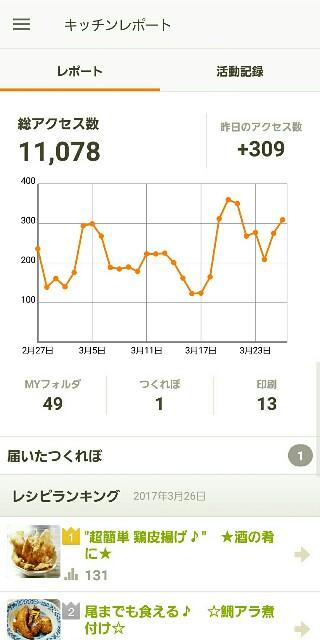 f:id:OOTANI-takanori:20170327144220j:image
