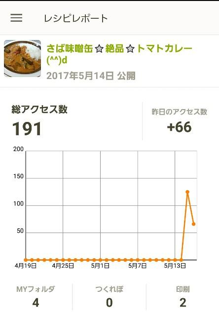 f:id:OOTANI-takanori:20170517095505j:image